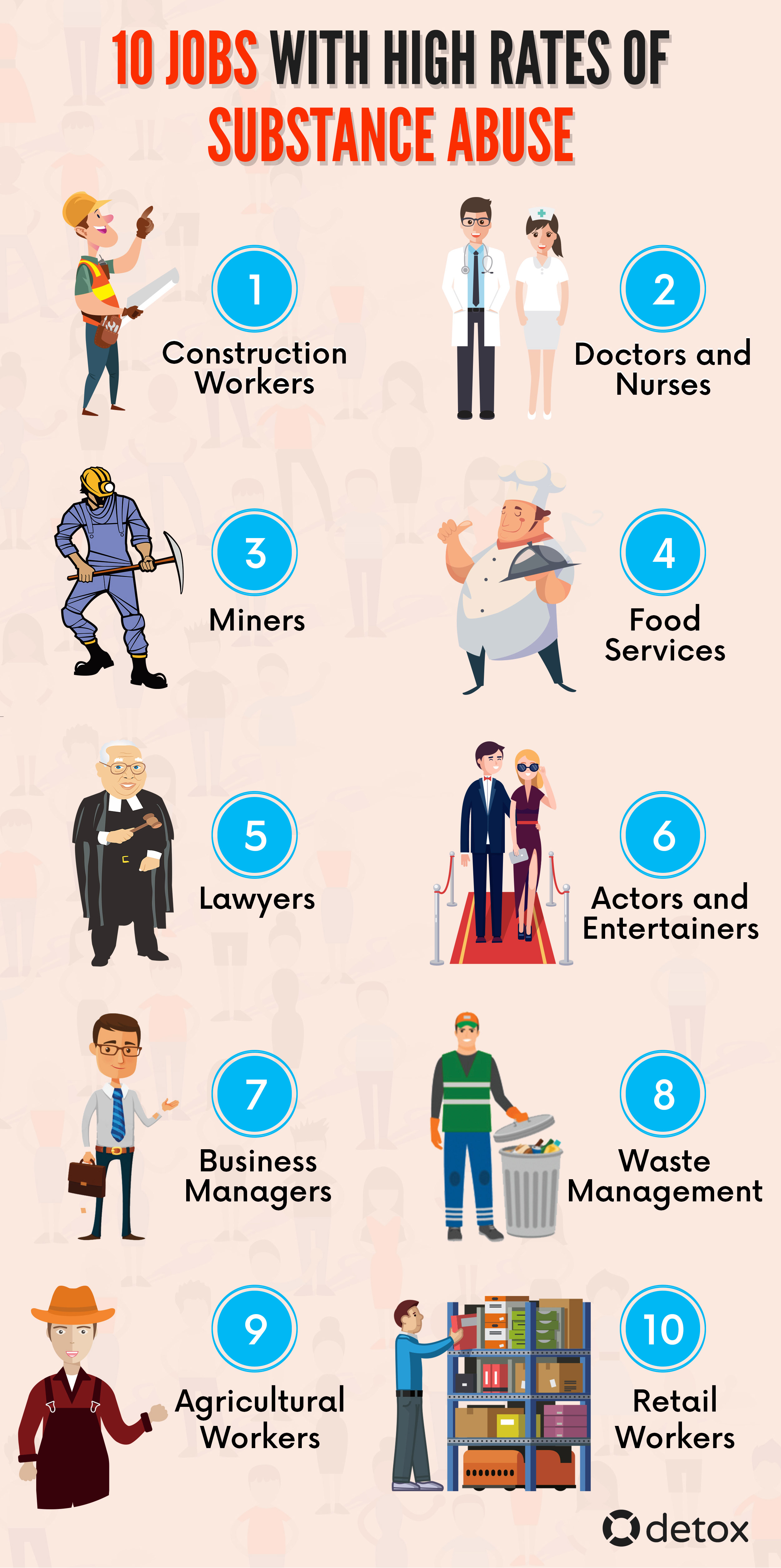top 10 jobs with high risk for substance abuse disorders