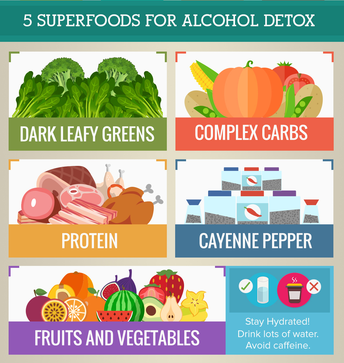 alcohol detox diet