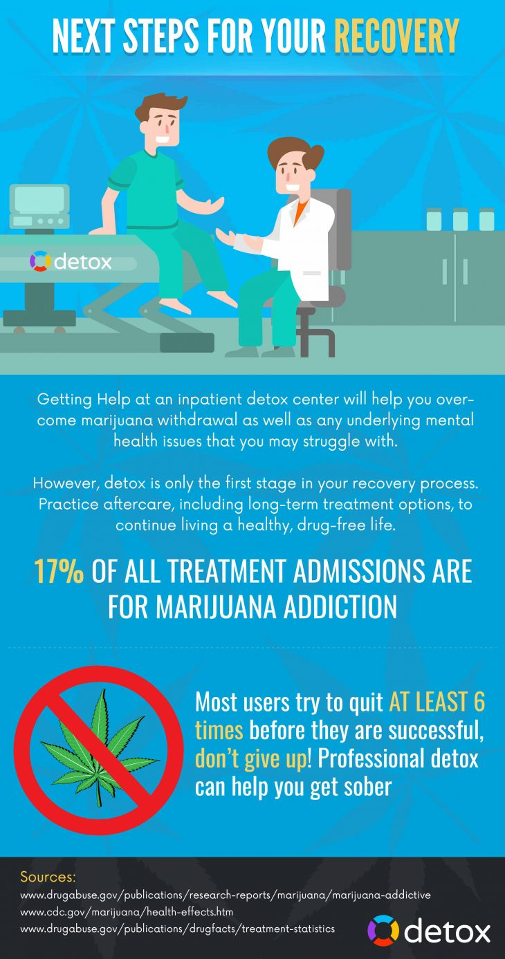 how to get marijuana out of your system really fast