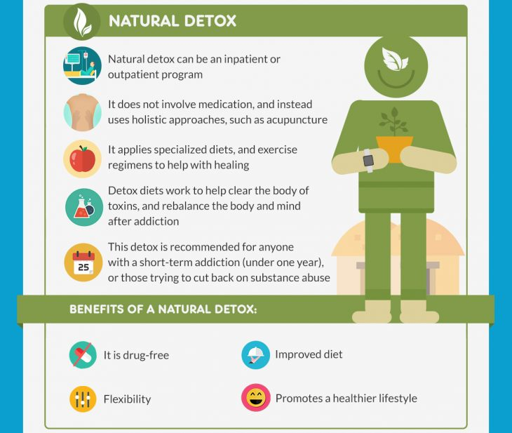 Best Detox Treatment